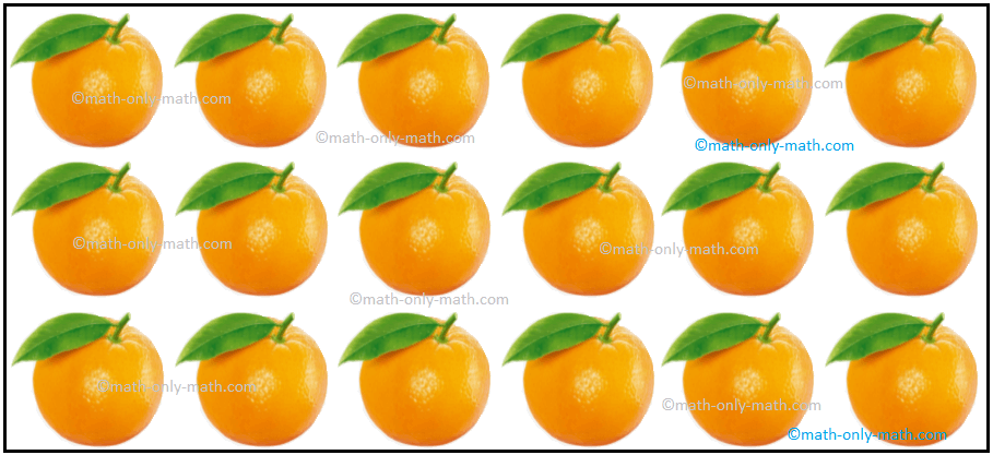 Distribute Oranges Equally