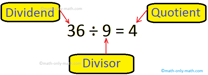 Dividend, Divisor and Quotient