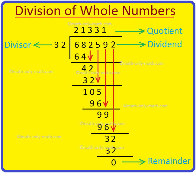 Dividing Whole Numbers