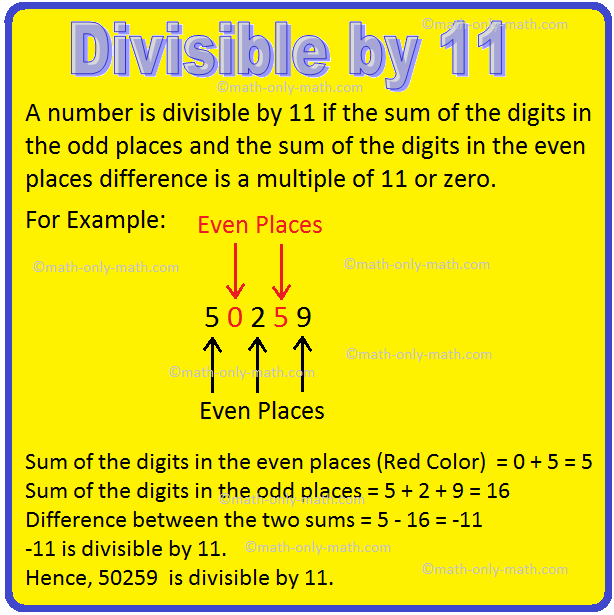 Divisible by 11
