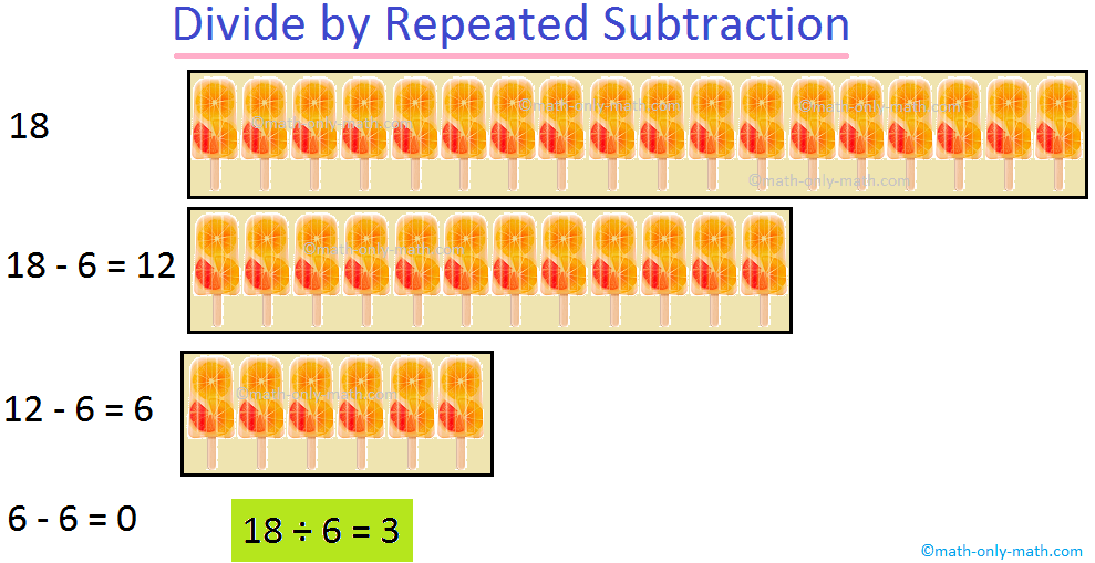 Division by repeated subtraction