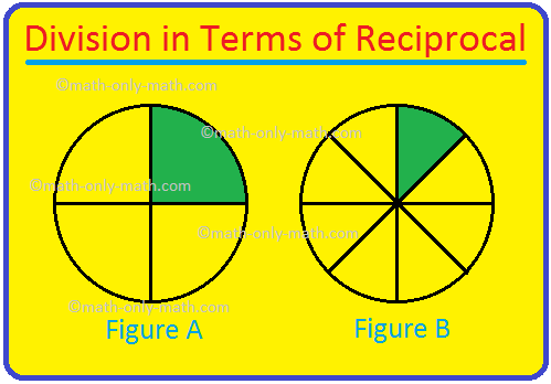 Division in Terms of Reciprocal
