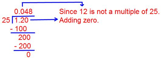 Rules of Dividing Decimals