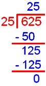 Division of Decimal by a Whole Number