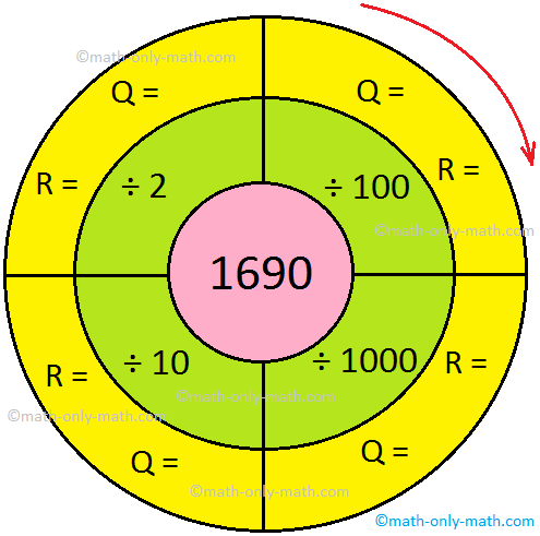 Division Table Wheel Worksheet
