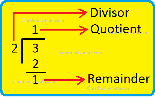 Divisor, Quotient and Remainder
