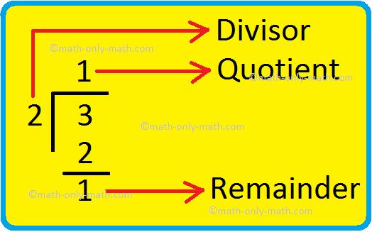 Divisor, Quotient and Remainder