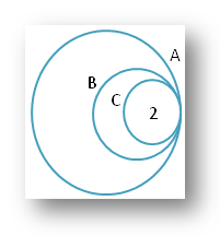 Draw Venn-Diagram