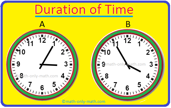 Duration of Time