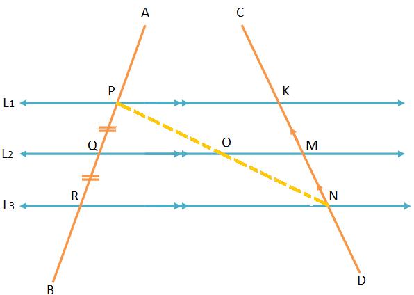 Equal Intercepts Theorem