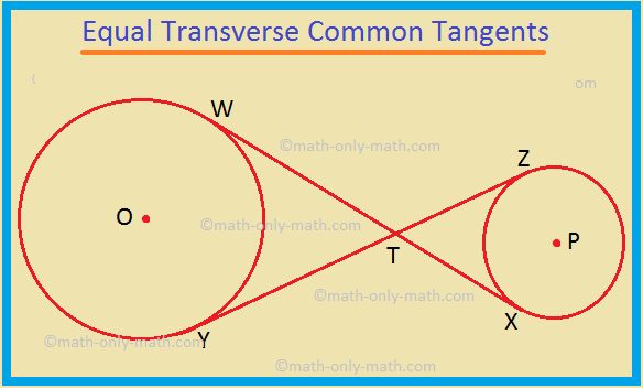 Equal Transverse Common Tangents