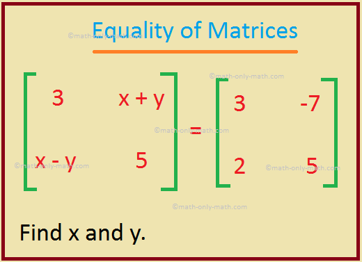 Equality of Matrices