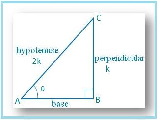 Example on Trigonometric Ratios