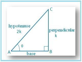 Example on Trigonometric Ratios