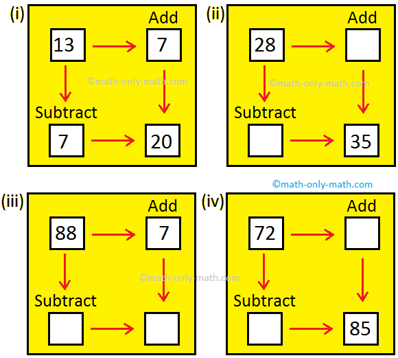 Subtraction of 3-Digit Numbers with Regrouping