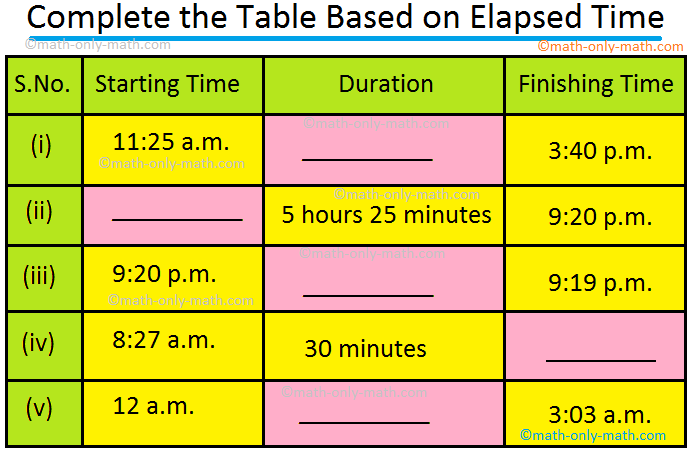 Find Elapsed Time