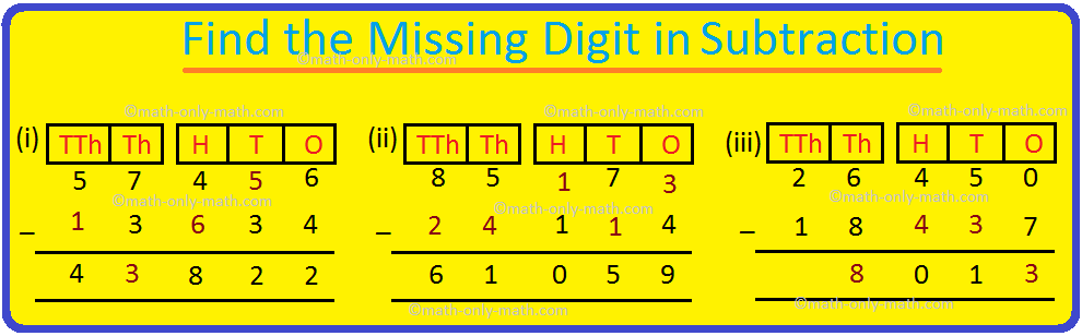 Find the Missing Digit in Subtraction Answer