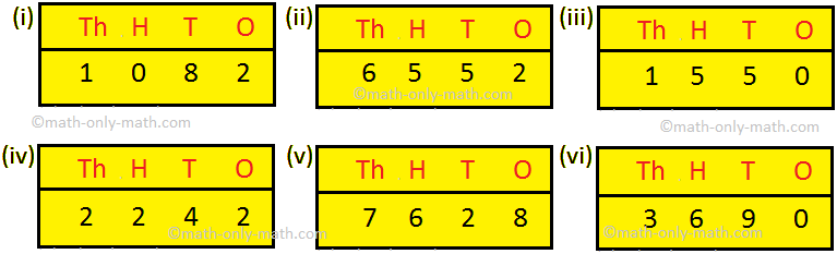Find the Missing Numbers in 4-Digit Subtraction