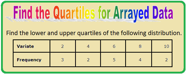 Find the Quartiles for Arrayed Data