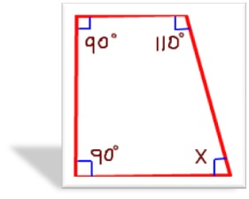 how to find the circumcenter of a quadrilateral