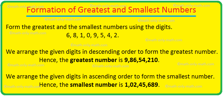 Formation of Greatest and Smallest Numbers