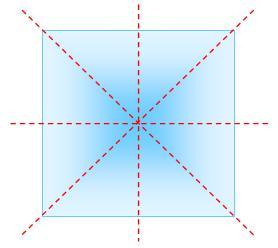Four – Lines Symmetry