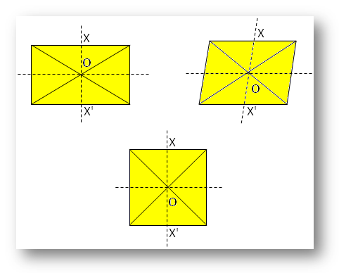 Geometrical Figures Point Symmetry