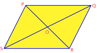 Geometrical Properties of a Parallelogram