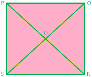 Geometrical Properties of a Square