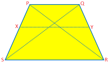 Geometrical Properties of a Trapezium