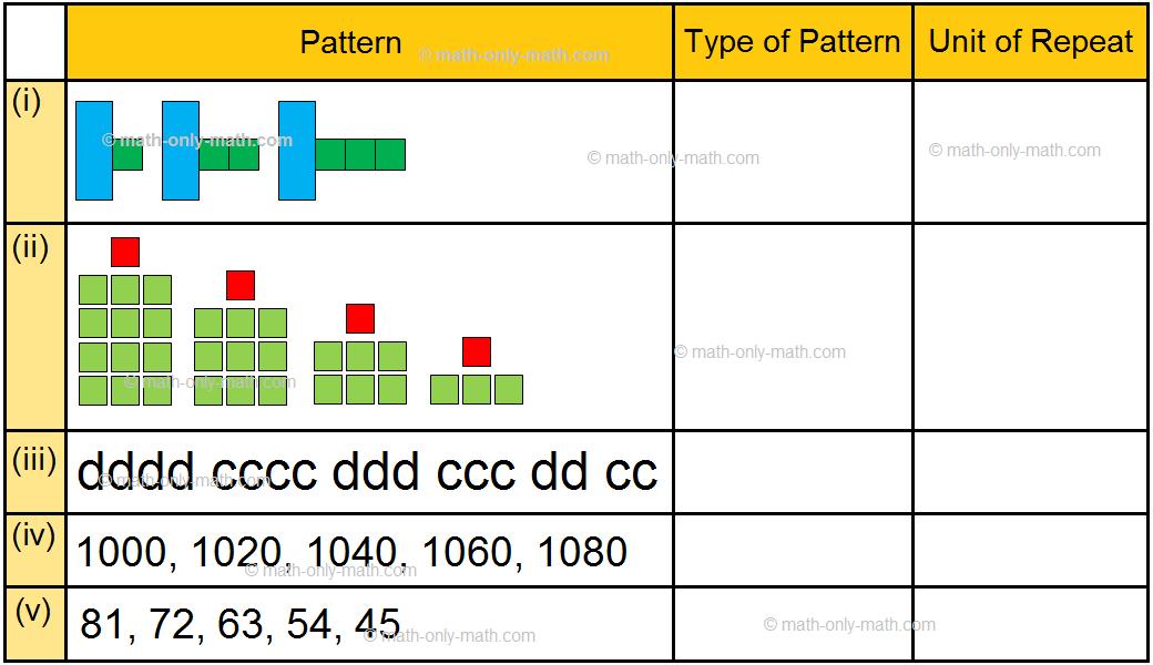 Growing or Reducing Pattern