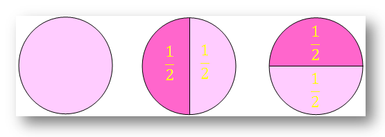 fraction as a part of a whole numerator denominator fraction