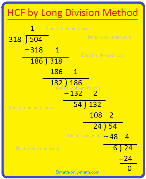 HCF by Long Division Method