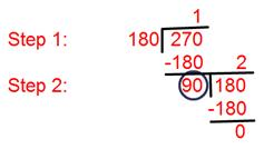 Examples to find Highest Common Factor of two numbers by using Division Method