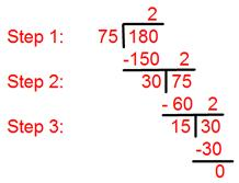 To find Highest Common Factor by using Division Method