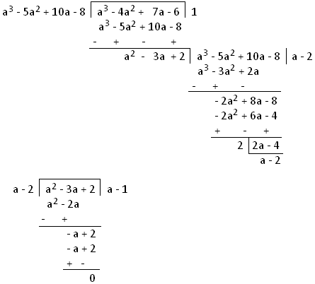H.C.F. of Polynomials by Long Division Method