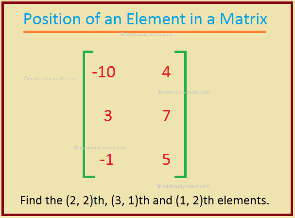 How to Find the Position of an Element in a Matrix?