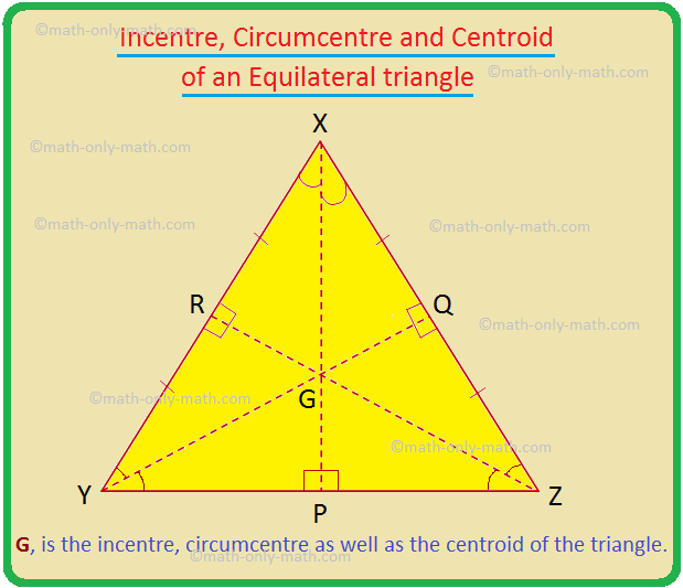 Incentre, Circumcentre and Centroid of an Equilateral Triangle