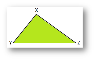 Inequalities in Triangles