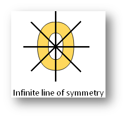 Infinite Line of Symmetry