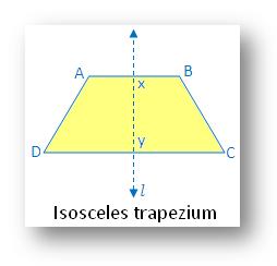 Isosceles Trapezium Line Symmetry