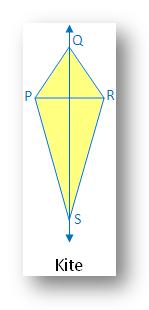 Kite Line Symmetry