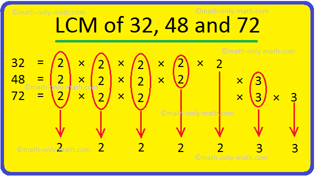 LCM of 32, 48 and 72