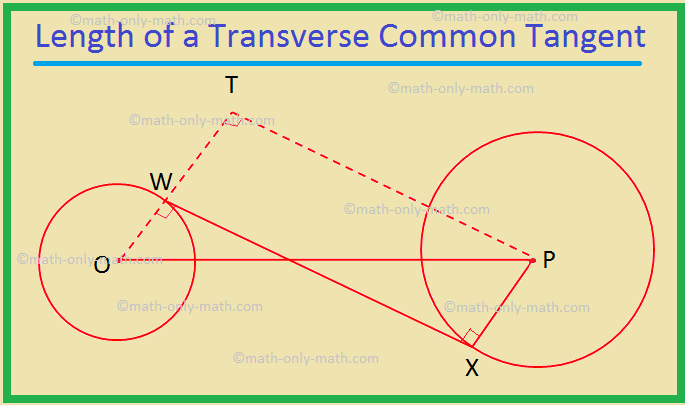 Length of a Transverse Common Tangent