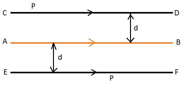 Locus of Pair of Straight Lines