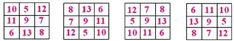 Magic Square Problem