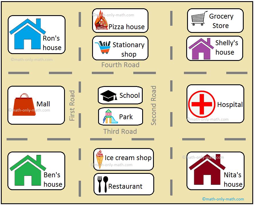 Map Reading Worksheet