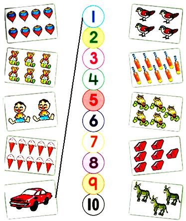 Worksheets on Counting Numbers | Match the Object with the Correct ...