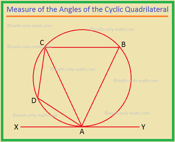 Measure of the Angles of the Cyclic Quadrilateral