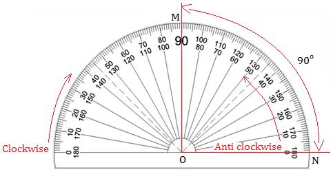 Measuring an Angle